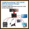 apsx1250-4